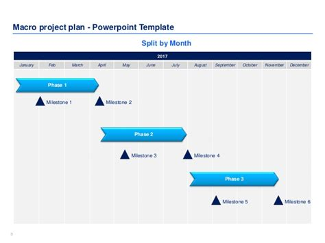 high level project plan template ppt project plan templates in powerpoint excel