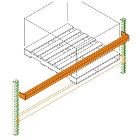 Pallet Stops For Racking by Pallet Stops Pallet Stops For Racking Warehouse Rack