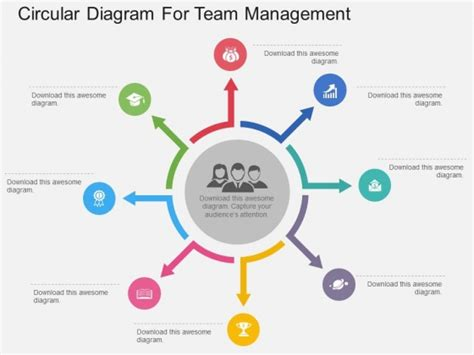 Circular Diagram For Team Management Powerpoint Template Powerpoint Templates Visual Diagram Template