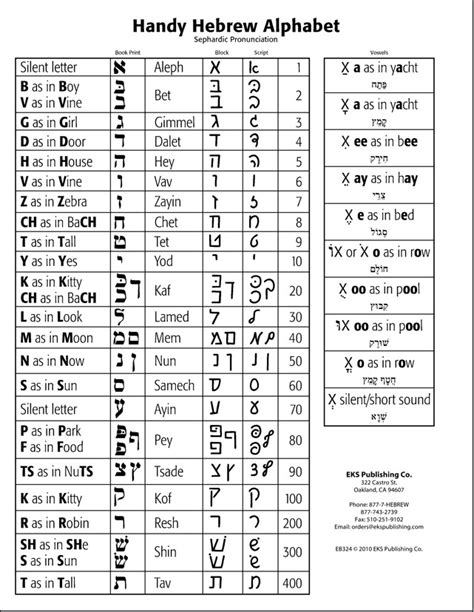 hebrew alphabet flash cards printable pdf hebrew letter chart letter of recommendation