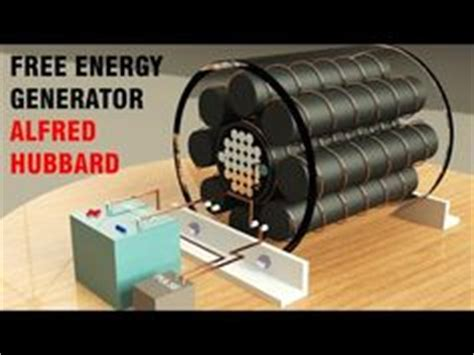 tesla generator for free energy you can do it at home