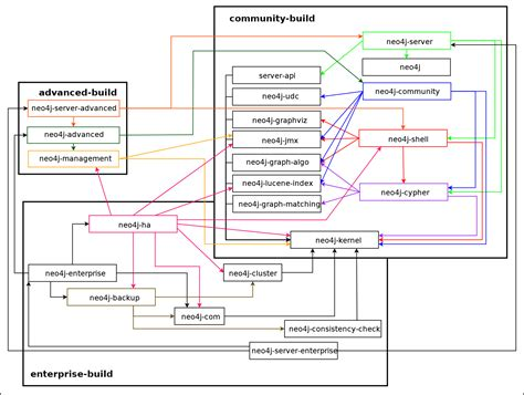 system architecture system architecture design exle website system