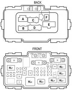 2003 honda civic fuse box diagram civic