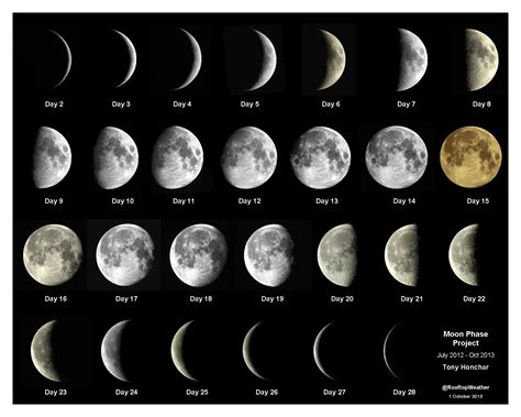 moon phase image gallery moonphases