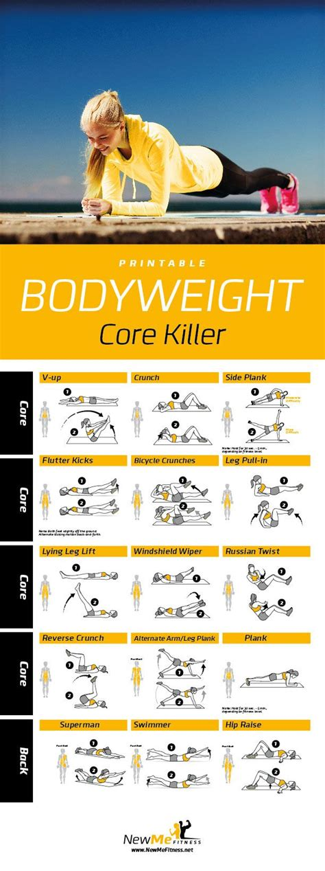 printable fitness poster printable core stability ball workout poster fitness