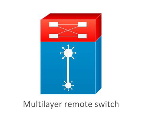 Multilayer Switch cisco switches and hubs vector stencils library