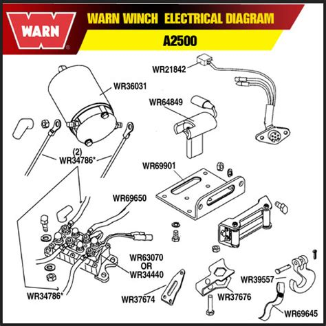 warn atv winch wiring diagram because it utilizes the
