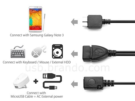 how to use otg cable in doodle 3 usb 3 0 microusb otg cable with microusb external power supply
