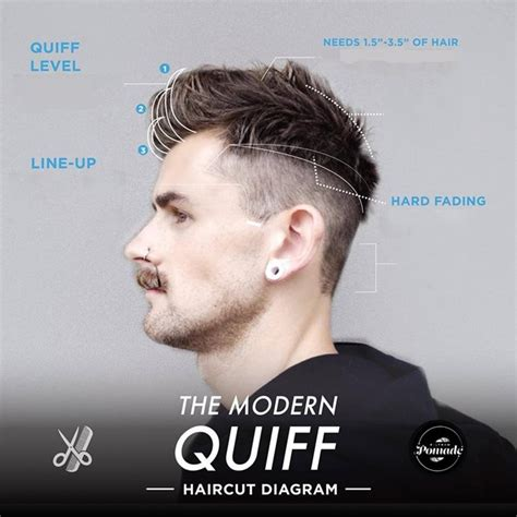 The Quiff Haircuts by Best S Back And Sides Hairstyles Atoz Hairstyles