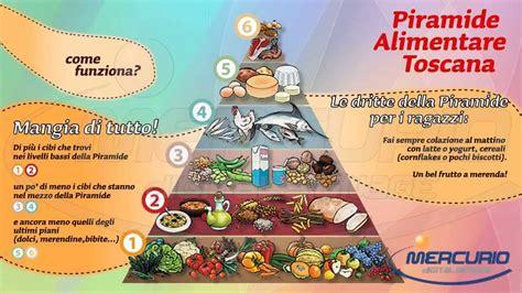 ricerca piramide alimentare l alimentazione per i ragazzi la piramide alimentare