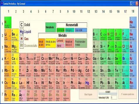 descrizione della tavola periodica tavola periodica piero tofy it