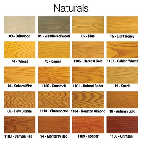 Sherwin Williams Stain Colors sansin sdf for cladding fencing amp decking sansin