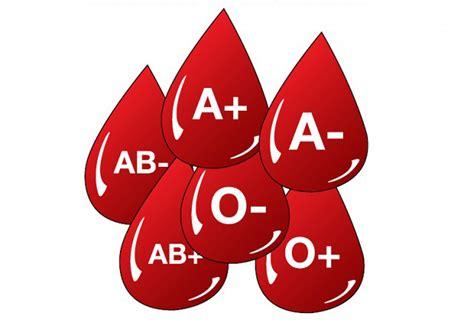 imagenes que lloran sangre explicacion prototipo infograf 237 a ca 241 a donaci 243 n sangre piktochart