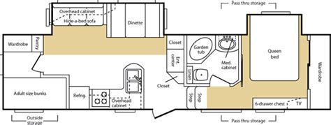 2007 montana 5th wheel floor plans 2007 keystone montana mountaineer edition fifth wheel