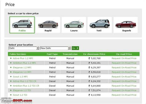 skoda car india price skoda india to discontinue fabia page 2 team bhp