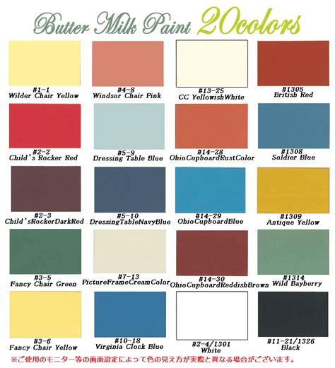 楽天市場 ポイント10倍 バターミルクペイント 946ml 赤ちゃんがいる家庭でも安心な身体にやさしい自然塗料 全23色の落ち着きある色調で あなただけのお洒落部屋に 水性ペンキ 塗料
