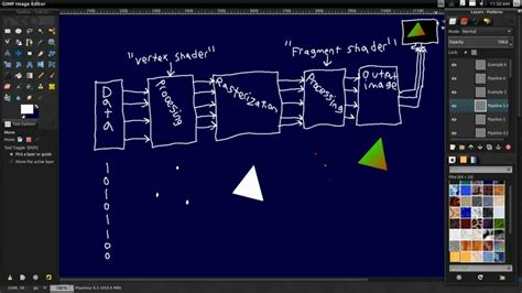 opengl tutorial org 3 intro to modern opengl tutorial graphics pipeline