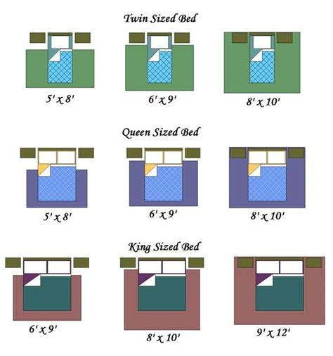 size difference between full and queen bed difference between full and queen bed design decoration