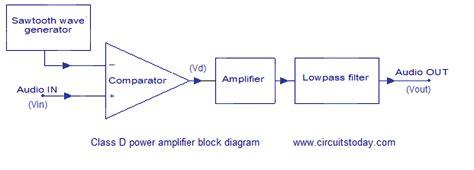 block diagram lifier class d power lifier circuit diagram working