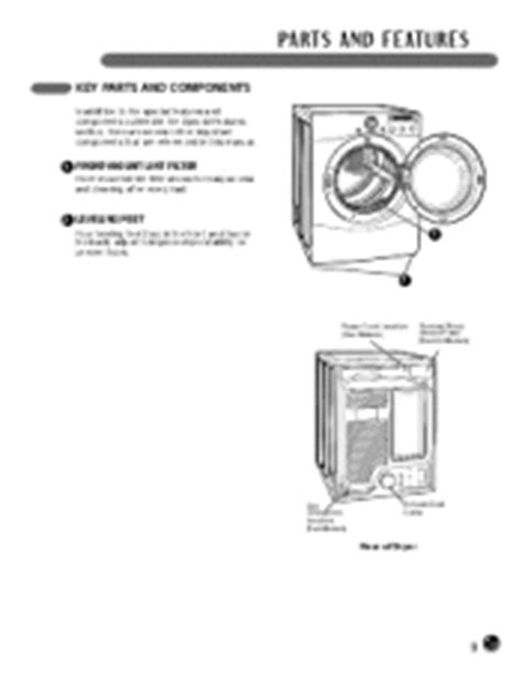 reset samsung dryer does lg dryer model dlex7177rm have a reset button or fuse