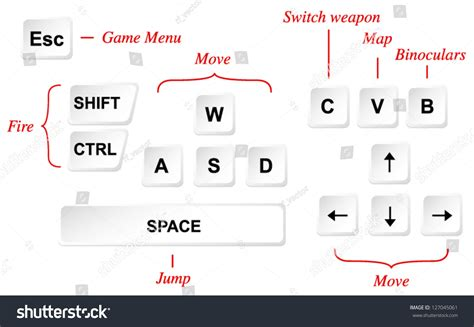 layout game html game control key layout vector template stock vector