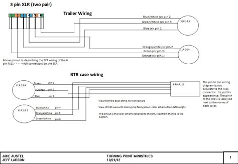 4 pin xlr intercom wiring diagram 5 pin xlr wiring diagram
