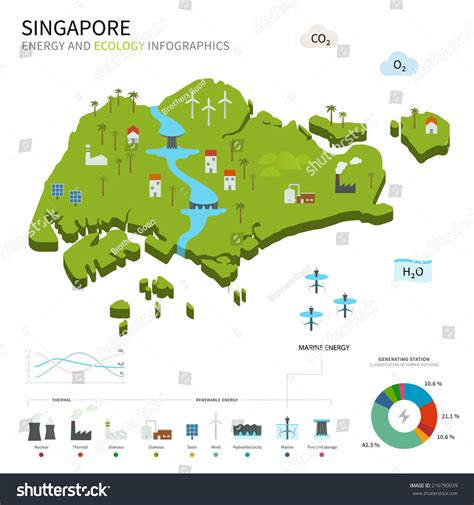 singapore vector map energy industry and ecology of singapore vector map with