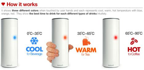 tumbler design maker online heartea interactive tumbler informs you the temperature of