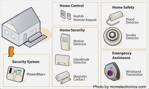 home security systems price comparison 28 images 2017