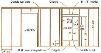 bathroom stud wall construction anatomy of a stud framed wall homebuilding