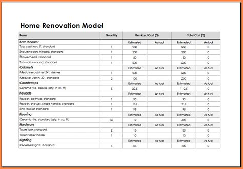 7 renovation spreadsheet excel spreadsheets