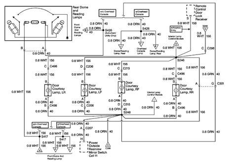 1999 suburban interior l control module repair guides lighting systems 1999 interior