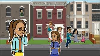 common themes in house on mango street the house on mango street lesson plans activities