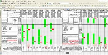 sams fatigue calculator simple planning and checking of