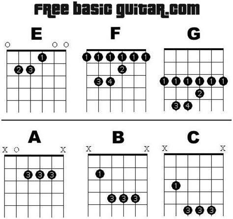 printable version of guitar chords bar chords free basic guitar