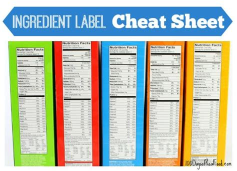 Vitamin Water Sheet Template by Ingredient Label Sheet 100 Days Of Real Food