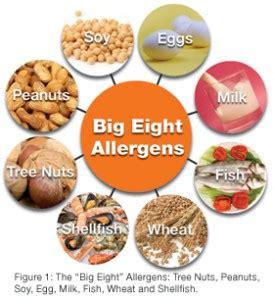 Stool Testing For Food Allergies by Food Allergies True Health Medicine Pc