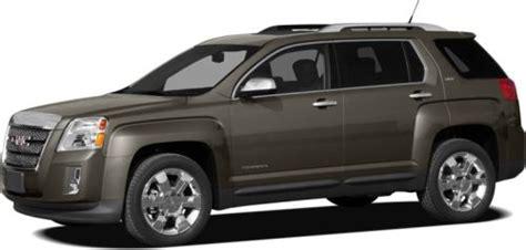 2011 gmc terrain recalls cars