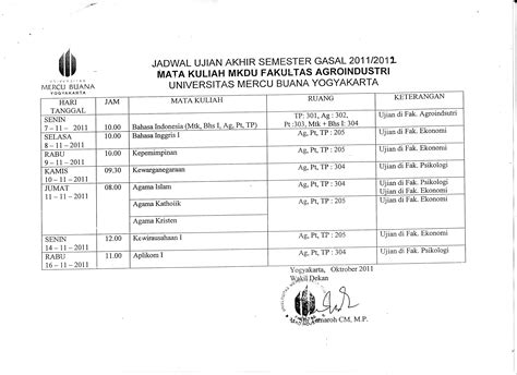 contoh surat universitas negeri jakarta