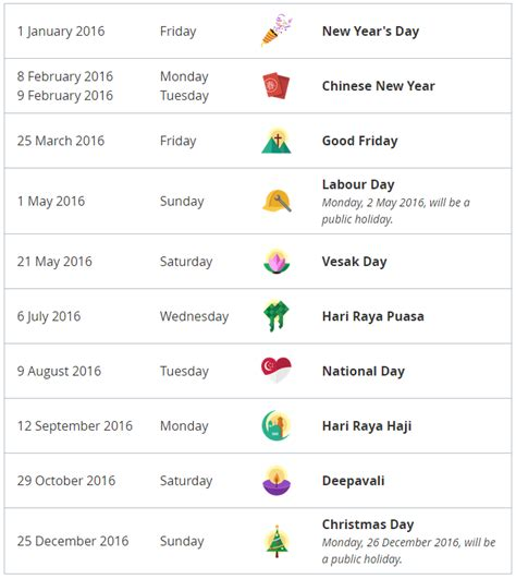 public holidays 2016 long weekends in 2016