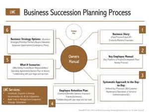 business continuity plan template canada business continuity plan template canada business