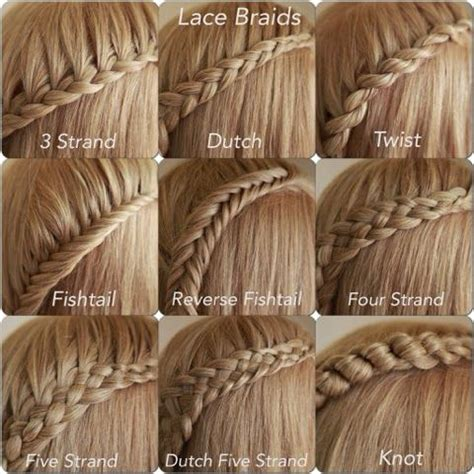 Different Types Of Plaits For Hair Step By Step by 1000 Ideas About Types Of Braids On Updos