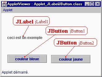 java swing applet exle java applet avec objets swing