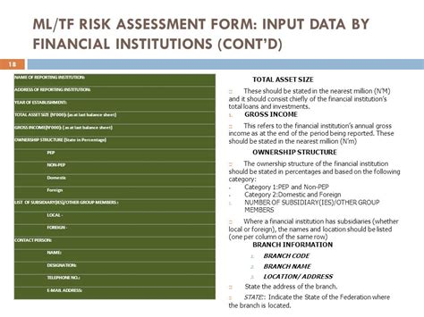 Financial Policy Regulation Department Central Bank Of Nigeria Ppt Download Asset Based Risk Assessment Template