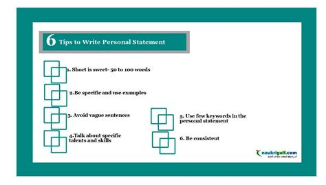 write personal statement in cv resume personal profile