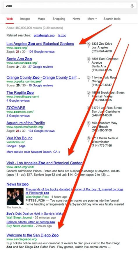Zoo Search Of Magic Keywords Flavors Of Personalized Search At