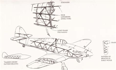 section plane engineering drawing aircraft structures aerospace engineering blog