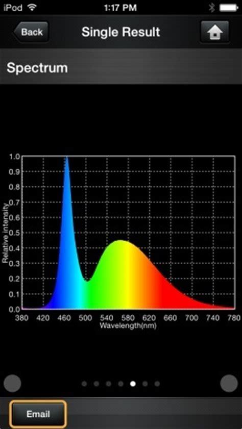 smartphone spectrometer lighting passport software  apps
