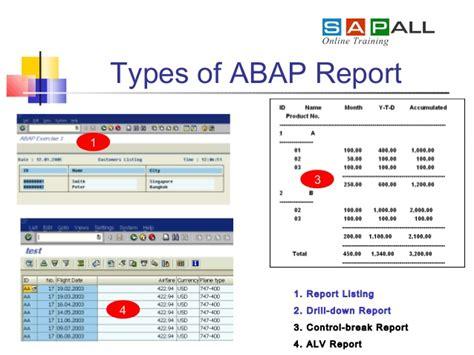 sap abap tutorial videos sap abap training program