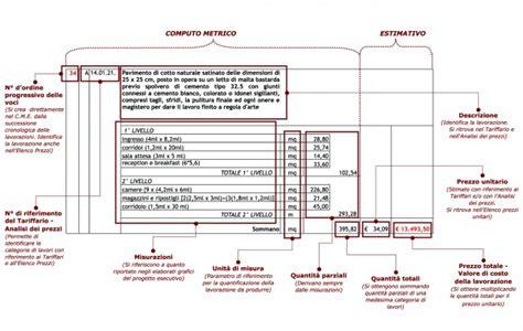 Computo Metrico Per Ristrutturazione Appartamento by Computo Metrico Estimativo Wikitecnica